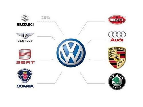«Европейские автопроизводители могут обанкротиться»