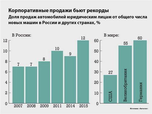 Корпоративная культура (motorpage.ru)