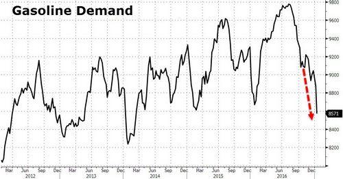 Рост цен на топливо обеспокоил американцев