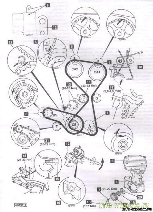 Руководство для эксплуатации автомобиля зимой. часть 1