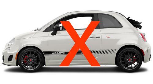 Самые плохие автомобили по мнению consumer reports