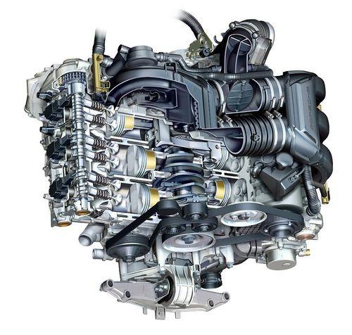 Сколько мощности у двигателя отбирает навесное оборудование