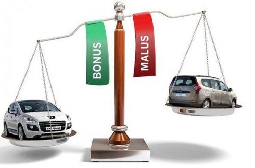 Страховщики предложили реформировать систему коэффициентов восаго - «транспорт»