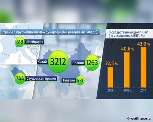Страны с самым дорогим бензином в мире
