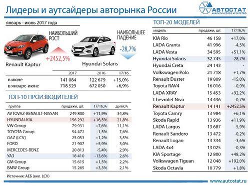 «Тихая паника»: как подорожают автомобили («газета.ru»)