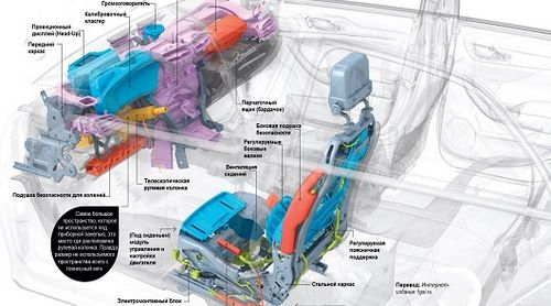 Топ 10 технологий автомобилей будущего