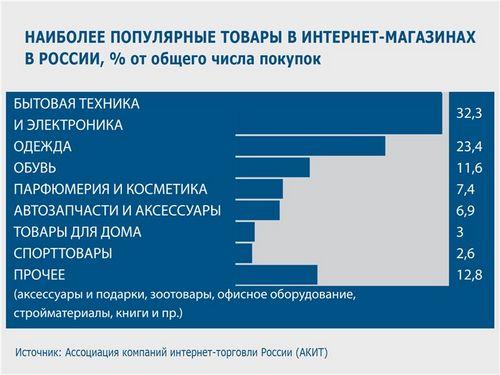 Виртуальная реальность (motorpage.ru)
